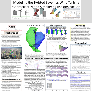 Modeling the Twisted Savonius Wind Turbine