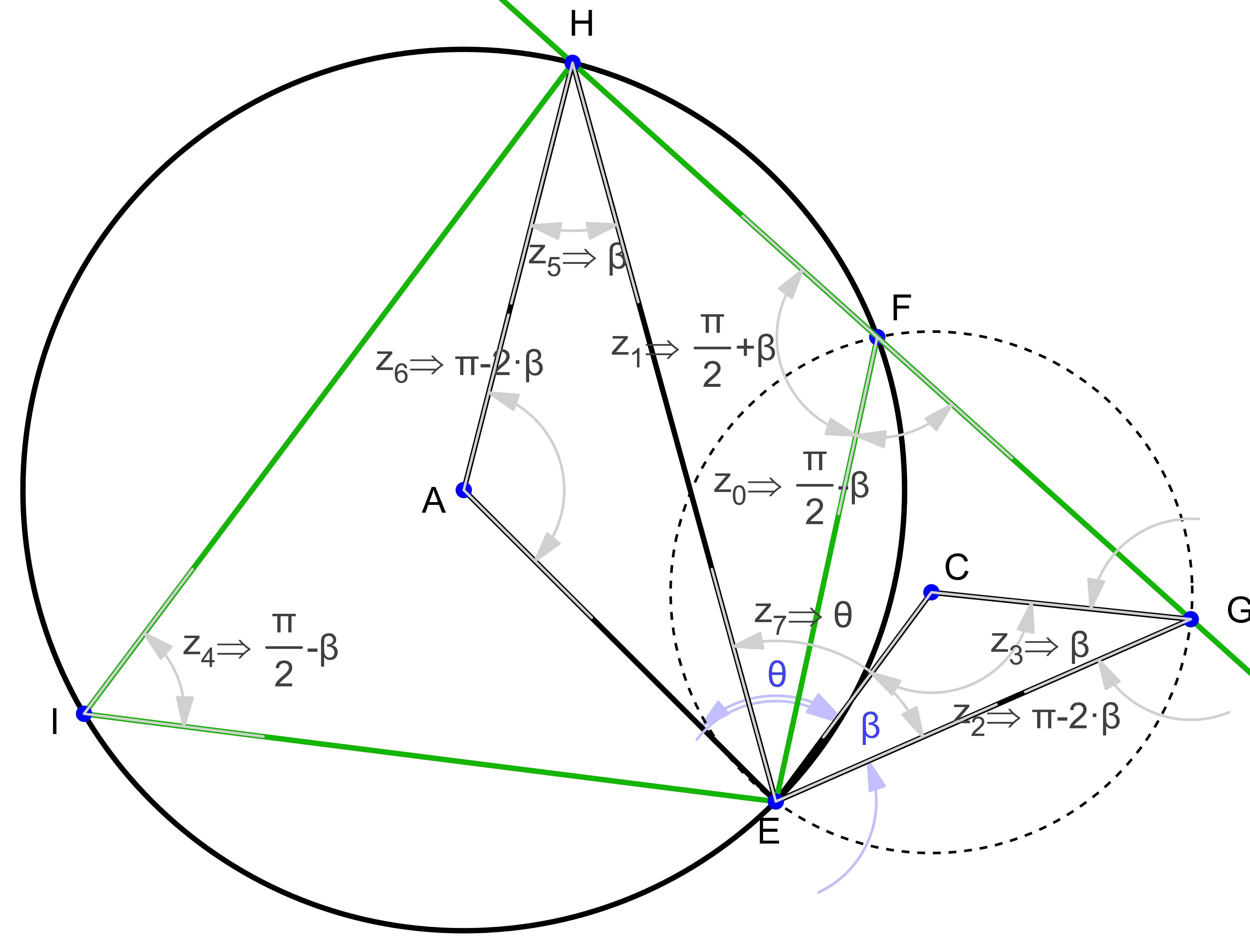 A Geometric Proof