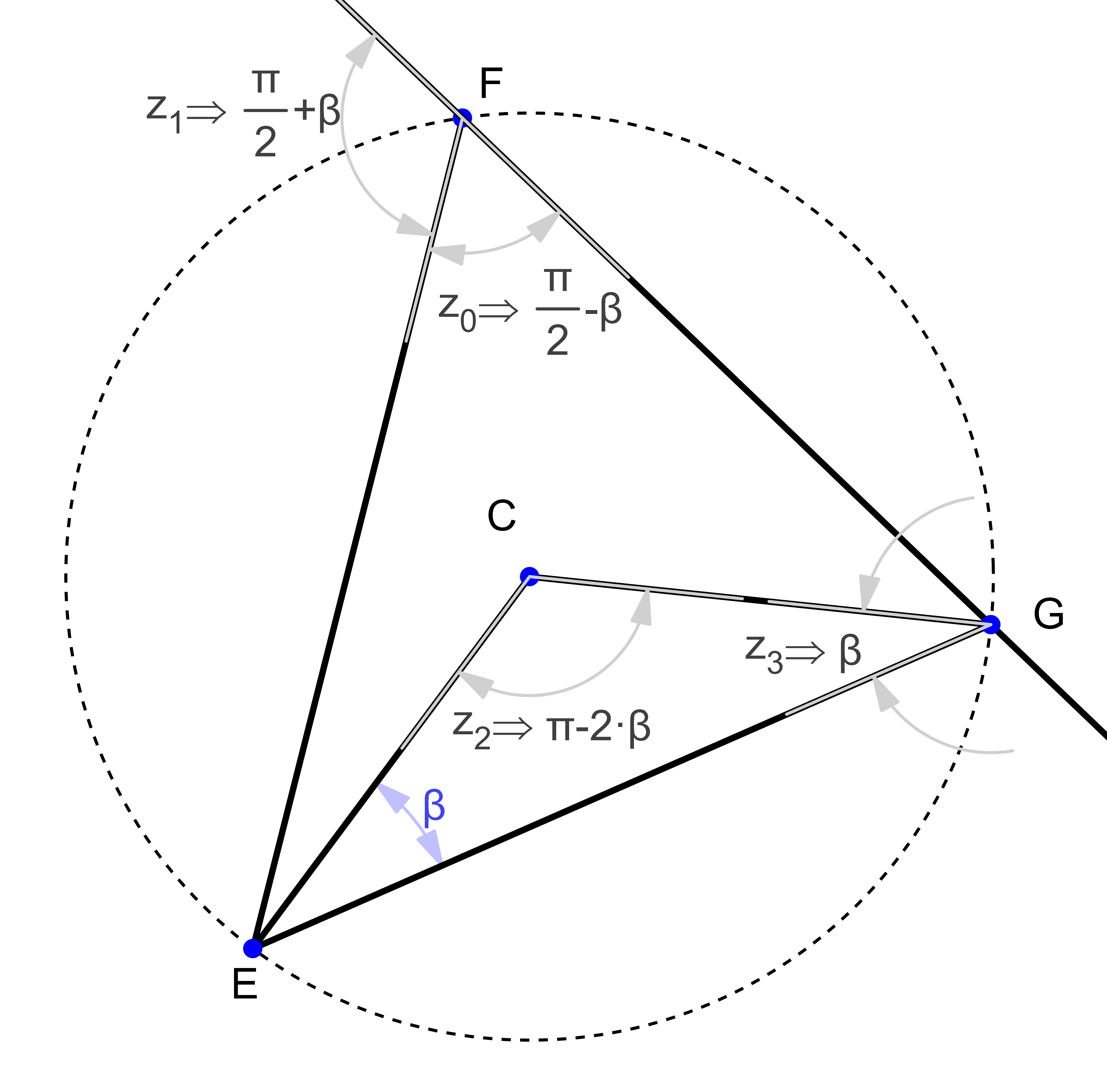 A geometric proof using the cyclic quadrilateral theorem see video 3the cyclic quadrilateral theorem we know angle hie from angle hfe then we again use the chord angle hexwebz Gallery